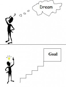 Dreams into Goals