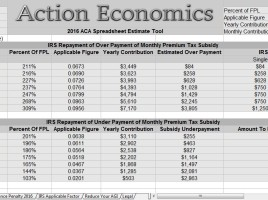 ACA Spreadsheet Obamacare