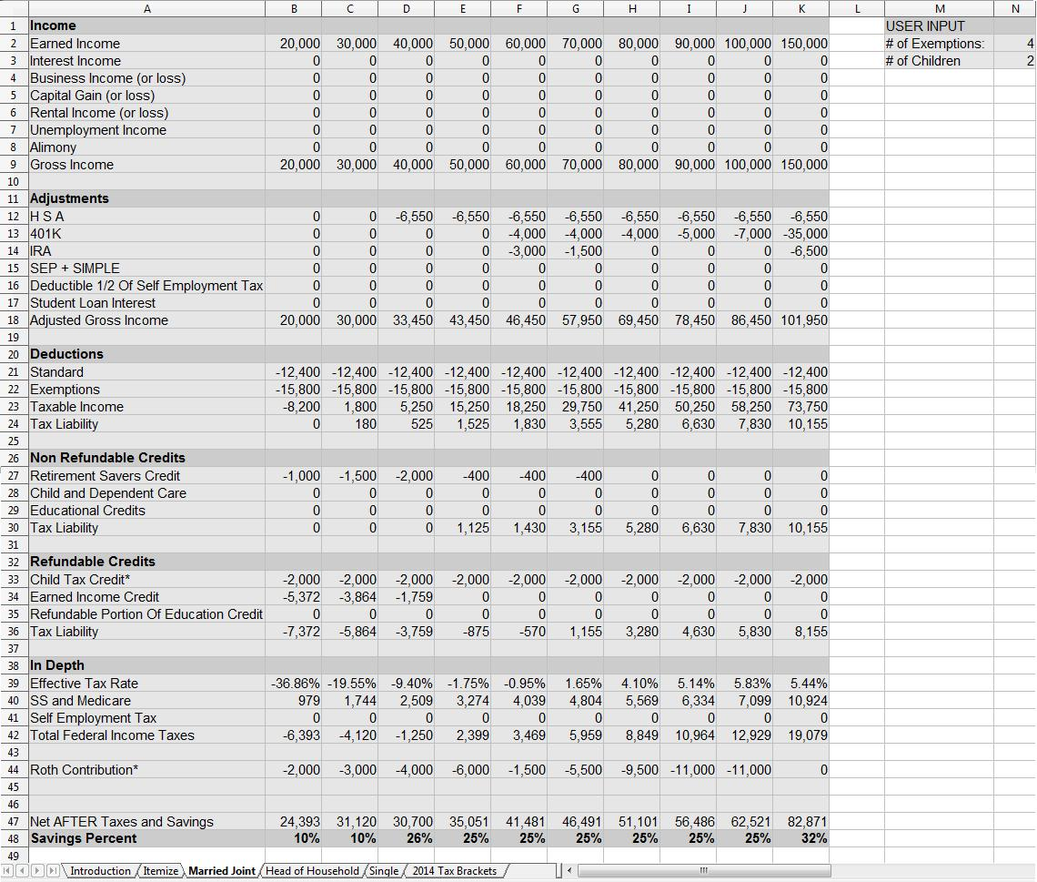Updated Financial Planning Spreadsheets Action Economics – Retirement Planning Worksheet