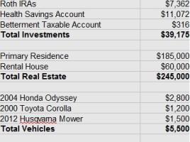 Quarter 1 2016 Financial Update