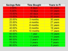 increase-your-savings-rate-1