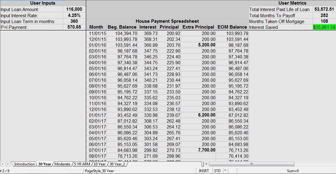 2017 Quarter 2 House Payoff