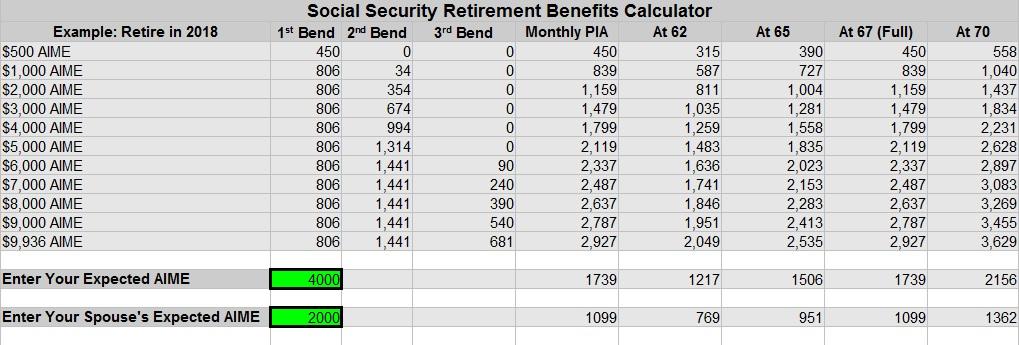 Retirement Planning Spreadsheet 4