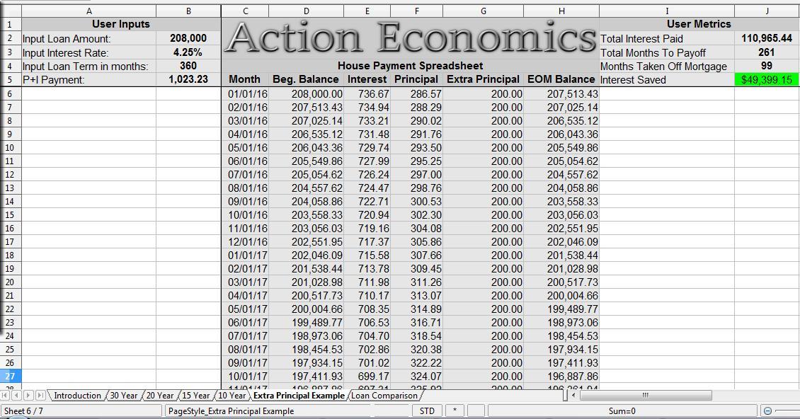house payment version 3 action economics