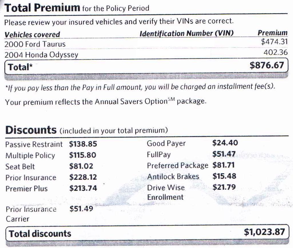 Immediate Car Insurance Quote