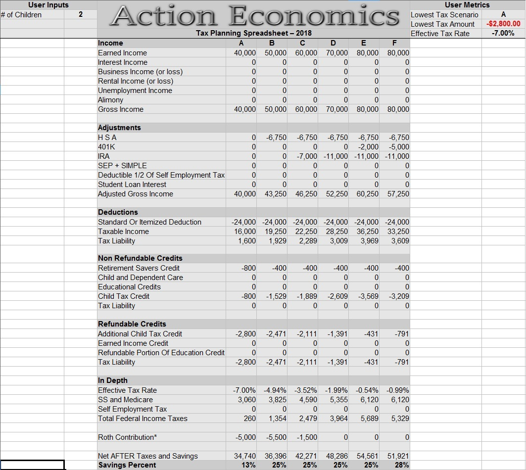 2018 tax planning spreadsheet action economics