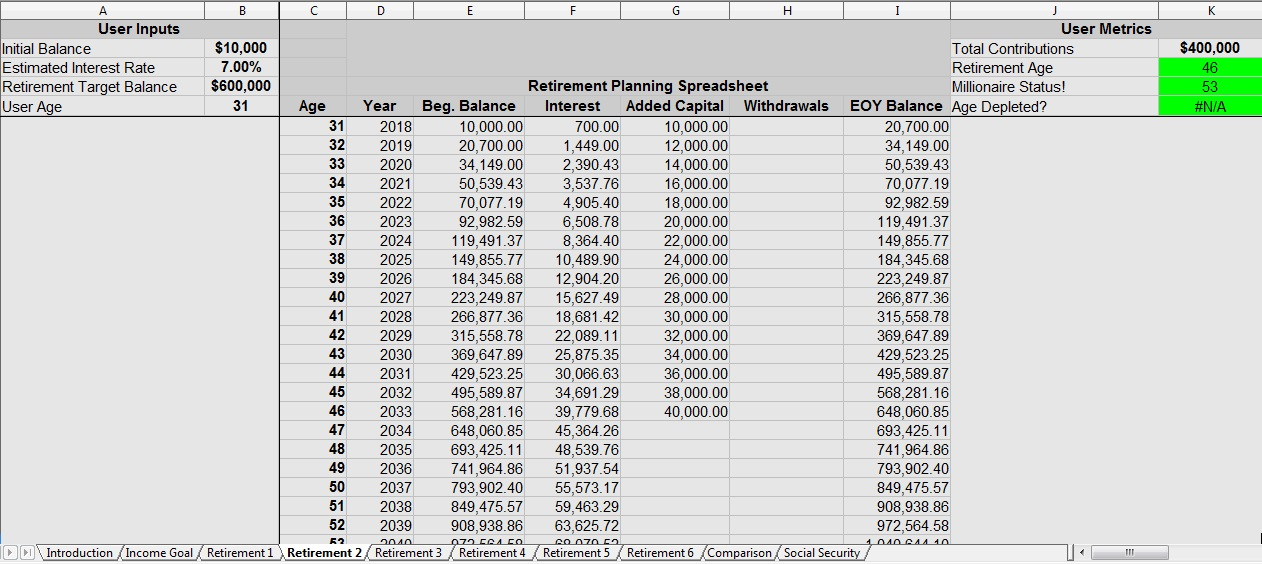 Retirement Planning Spreadsheet 2