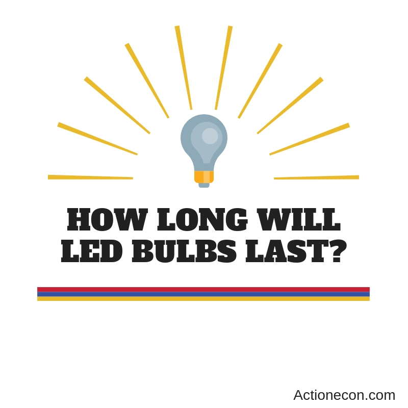 How Long Will LED Bulbs Last